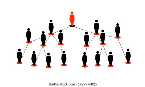 Hierarchical Organization Diagram Structure with dashed line on White Background