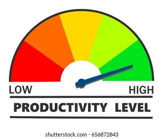 High productivity level gauge