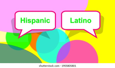Hispanic and Latino in dialog balloons. Two speech bubbles. The illustration relates to people from Latin America, of Spanish descent or Spanish-speaking. Soft colors.