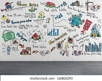 Home sales wall
