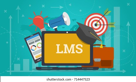 Horizontal banner. Concept of learning management system. Computer, student cup, lamp, megaphone and office bag in flat style