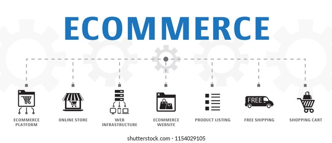 horizontal eCommerce banner concept template with simple icons. Contains such icons as eCommerce platform, online store, Web Infrastructure and more