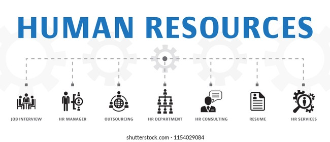 horizontal Human Resources banner concept template with simple icons. Contains such icons as job interview, hr manager, outsourcing and more