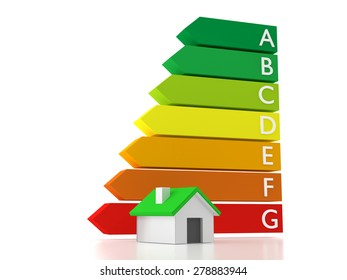 A house combined with an energy label which shows a rating of energy consumption