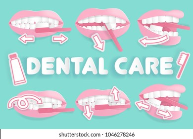 how to brush your teeth properly with dental care concept