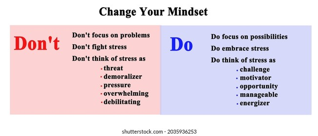 How to Change Your Mindset
