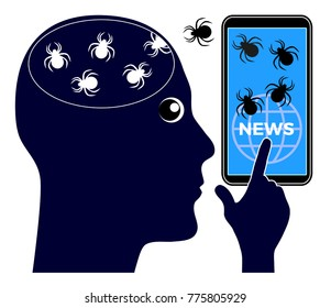 How negative messages affect the human brain