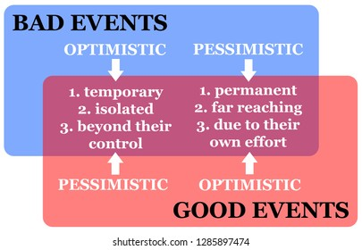 How optimists and pessimists deal with bad and good events