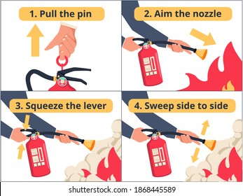 How to use a fire extinguisher PASS labeled instruction illustration. Safety manual demonstration visualization with all process steps explanation. Emergency flames equipment usage infographic.