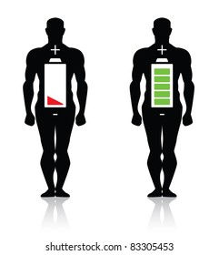 human body high low battery