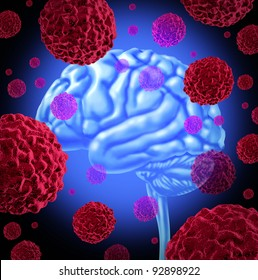 Human brain cancer with cells spreading and growing as malignant cells caused by environmental carcinogens and genetic causes as terminal tumors and cell damage are treated to cure the disease.