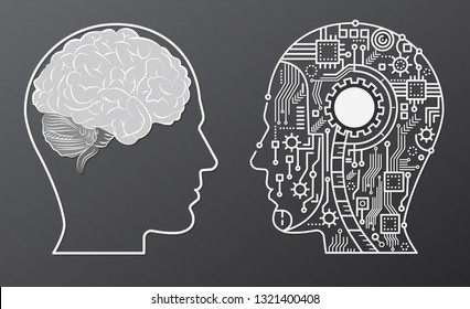 Human brain mind head with artificial intelligence robot head concept illustration.