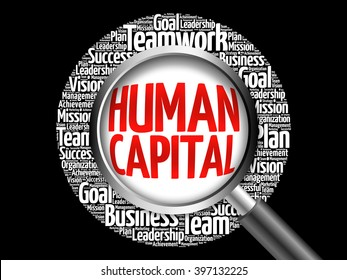 Human capital word cloud with magnifying glass, business concept