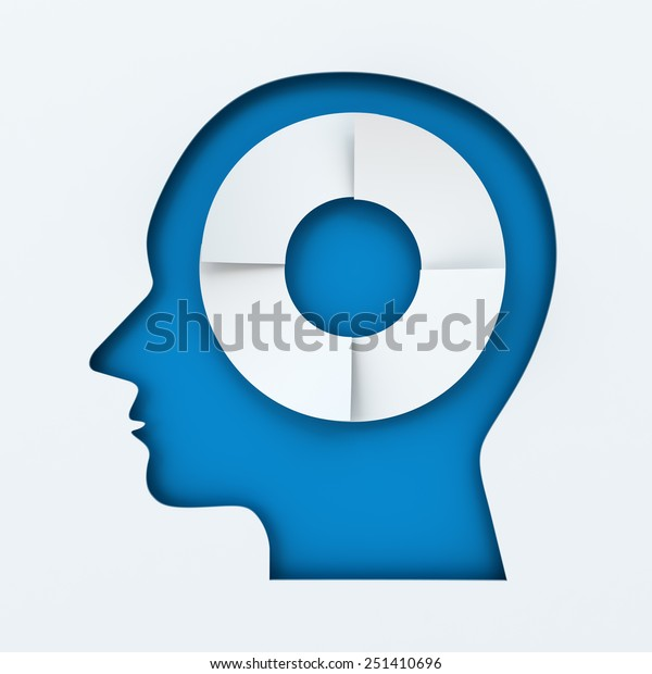 Human head with four steps infographic circle, 3d render