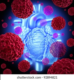 Human heart cancer health care medicine concept with the inner human organ and red cancer cells forming tumors spreading in the body as a malignant disease that needs chemotherapy or heart surgery.