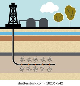 Hydraulic fracturing is the fracturing of rock by a pressurized liquid