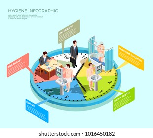 Hygiene infographic isometric conceptual composition with male character morning wash-up routine on top of clockface  illustration