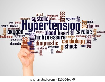Hypertension word cloud and hand with marker concept on gradient background. High blood pressure.