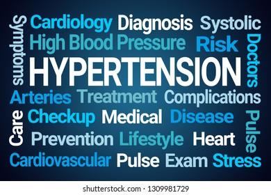 Hypertension Word Cloud on Blue Background