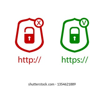 Icons: http and https Protocols with Lock, Green and Red Icons, Check and Cross: Right and Wrong Symbols.