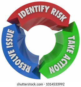 Identify Risk Take Action Resolve Issue Process Workflow 3d Illustration