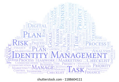 Identity Management word cloud, made with text only