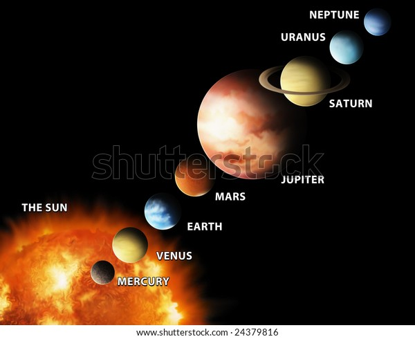 Diagram Of The Sun And The Planets.Illustrated Diagram Showing Order Planets Our Stock