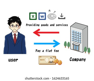 Illustrated illustration of new business model, subscription