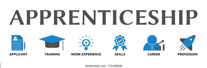 "Illustration banner on the topic: ""Apprenticeship"" with symbols. Isolated on white background."