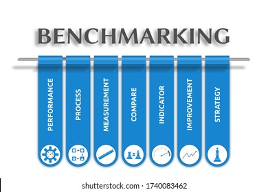 """Illustration banner on the topic: """"Benchmarking"""" with symbols. Isolated on white background."""