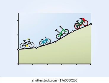 Illustration of bikes climbing a hill, a graph of bike sales growth - versions are available with and without grid lines, and with detailed or simplified bikes (useful for digital and bold use)