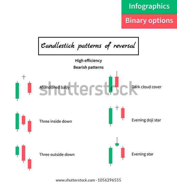 Illustration Binary Options Green Red Candle Stock Illustration 1056296555