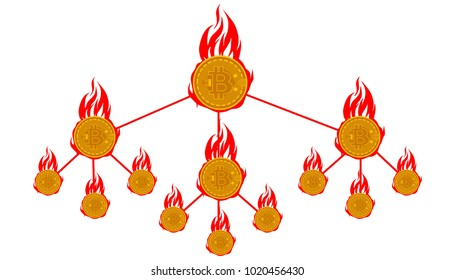 Illustration of bitcoin ponzi scheme is on fire. Cryptocurrency fraud concept.