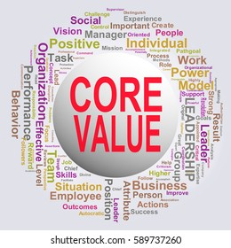 Illustration of circular shape wordcloud tags of core value