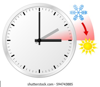 illustration of a clock switch to summer time