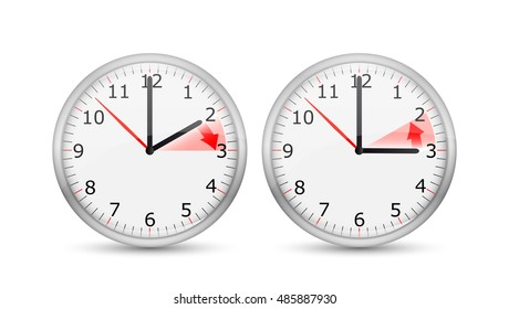 Illustration of clocks - Change skipping and getting hour.