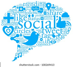 An illustration of a collage of social network buzz words and icons forming the shape of a talk bubble