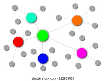 Illustration of a complex network with different clusters.