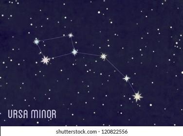 Illustration of Constellation Ursa Minor with a Textured Background