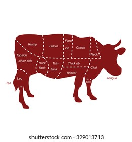 illustration cow silhouette beef cuts 260nw 329013713 basic cow internal organs beef cuts stock vector (royalty free