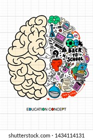 illustration ,Creative concept of the human brain, Education Concept