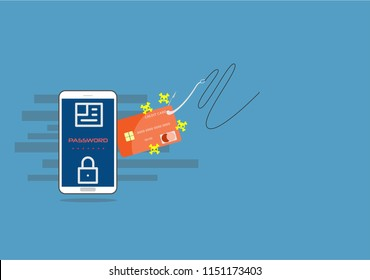 Illustration of credit card wired hooked.Phone with password login interface.