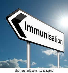 Illustration depicting a road traffic sign with an immunisation concept. Blue sky background.