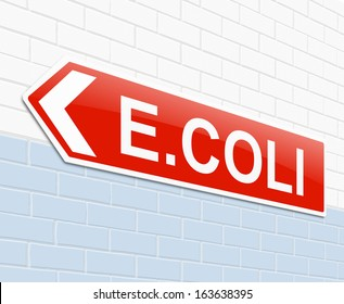 Illustration depicting a sign with an E coli concept.