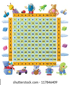 Illustration of funny times table