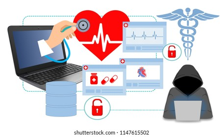 Illustration of hacker is accessing online protected healthcare information (PHI) database via network. Cyber security and IT concept for health information exchange or HIE within the medical sector.