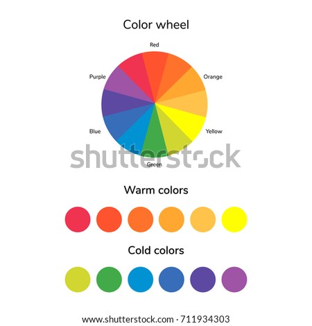 Illustration Infographics Color Wheel Warm Cold Stock Illustration