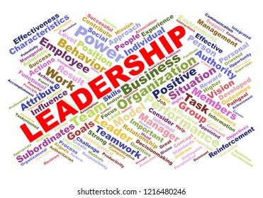 Illustration of leadership wordcloud tags