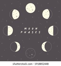 Illustration von Mondphasen mit dunklem Himmel und Sternen