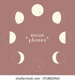 Illustration der Mondphasen Vollmond, rosa gelb